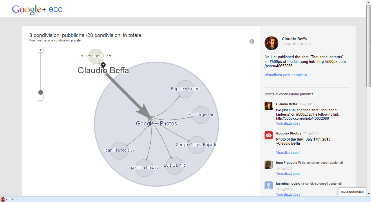 Google Plus Ripples Eco, Google Plus
